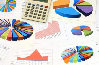 Что такое аналитический учет. Виды аналитических счетов