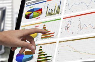 Веб-аналитика: что это такое, зачем она нужна, виды и сервисы веб-аналитики