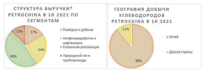 FX.co - Ежедневная аналитика Форекс. Прогноз курса валют
