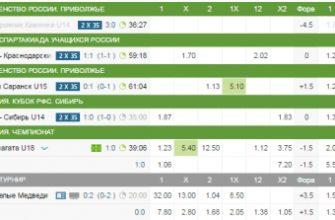 Прогнозы и ставки на спорт от профессионалов бесплатно - Рейтинг Букмекеров