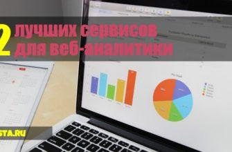 Наиболее популярные системы веб-аналитики в Рунете / Блог компании RUWARD / Хабр